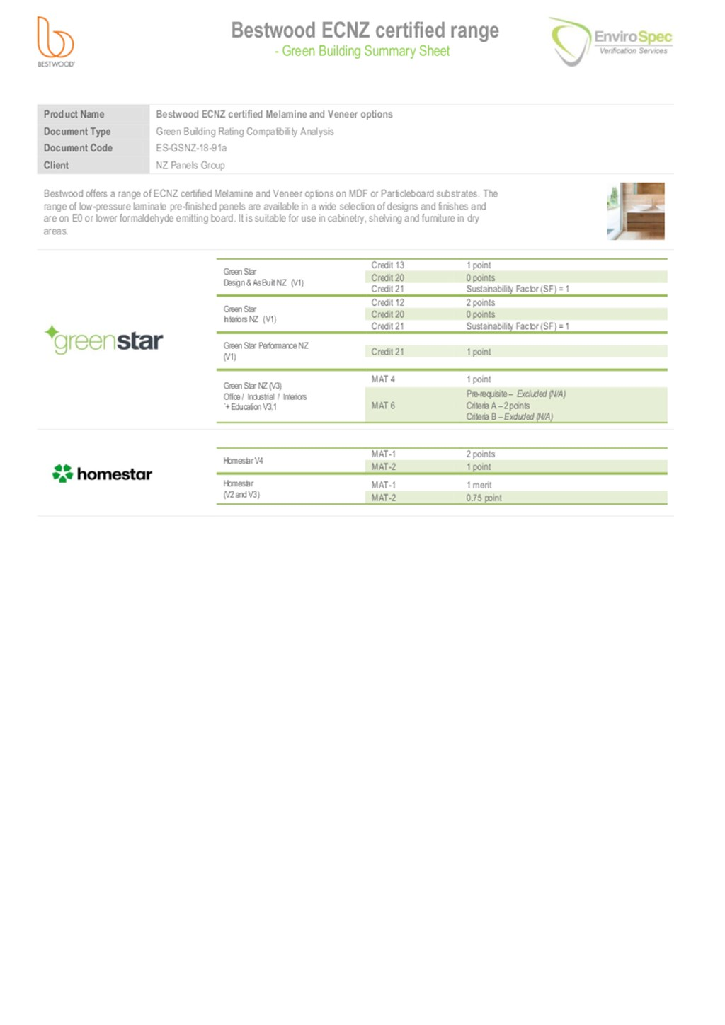 Envirospec Green Building Summary for Veneer and Melamine