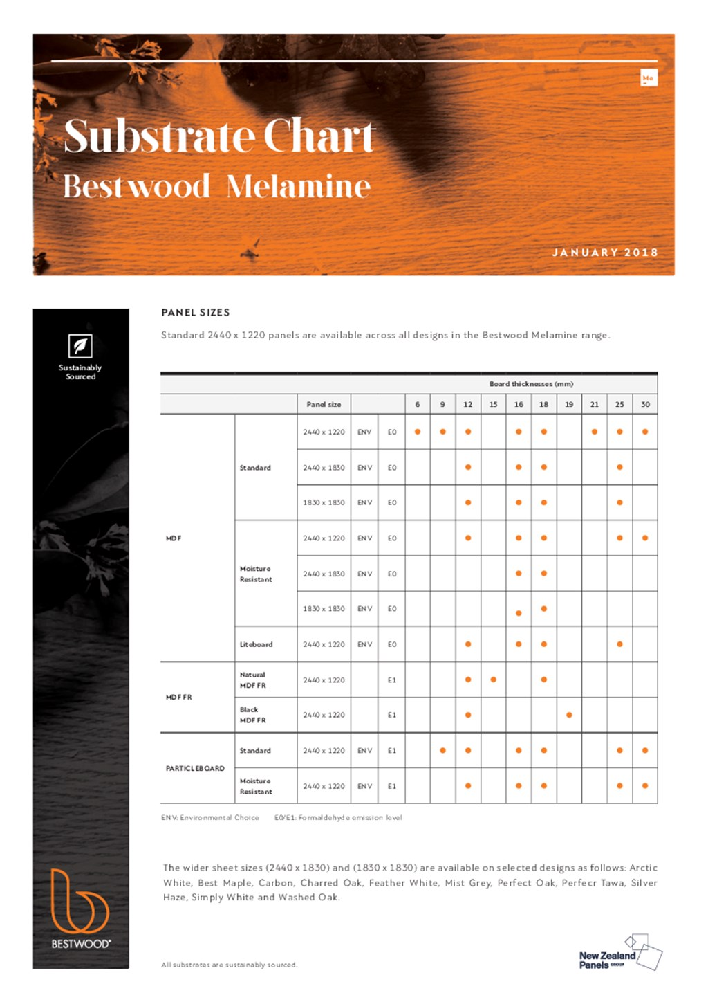 Bestwood Melamine Substrate Chart